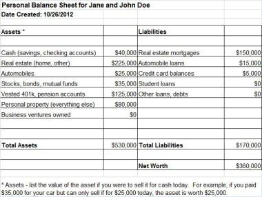 Leaky waders and raggedy hats a blog about fishing for Household balance sheet template