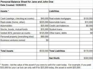 A typical household balance sheet